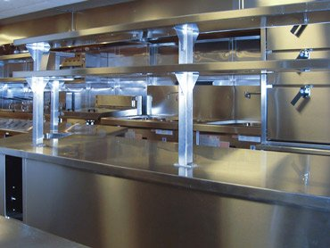 Food service-Hotel kitchens_6